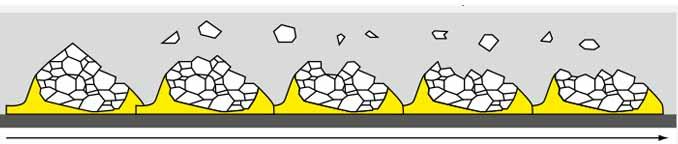 keramicki-aluminijum-oksid