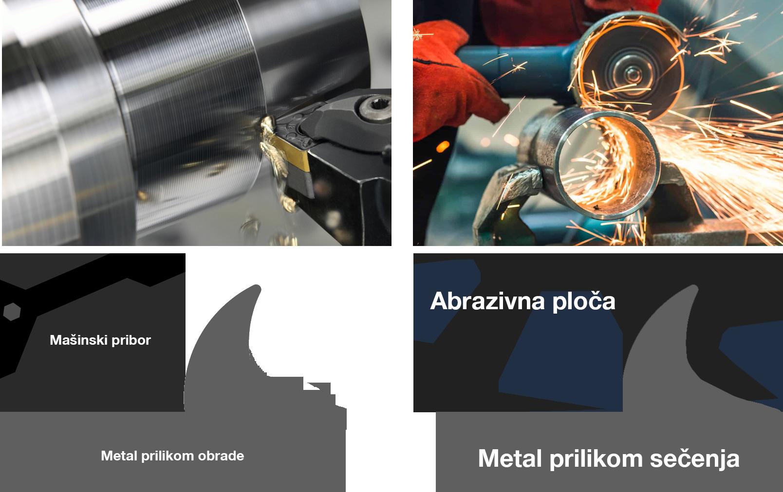 slika-1-vrste-obrade-materijala-masinsko-abrazivo